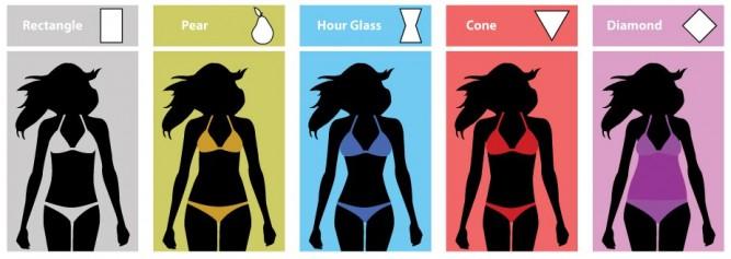 أشكال جسم المرأة